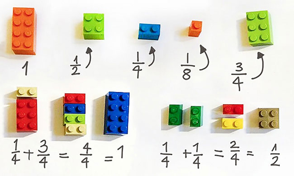 Image result for lego fractions maths
